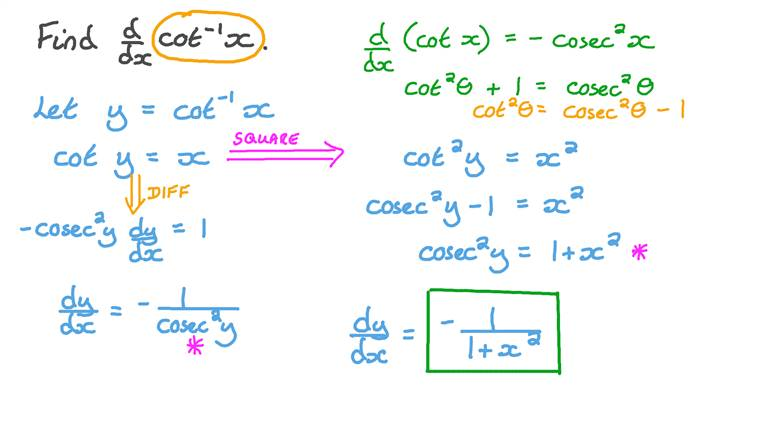 The Derivative of an Inverse Cotangent Function