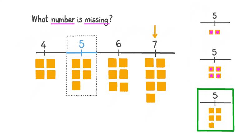 Counting in Ones Up to 20 from Any Given Number