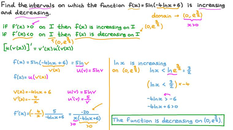 Finding the Intervals of Increasing and Decreasing of a Function Involving Logarithmic Functions Using the Chain Rule