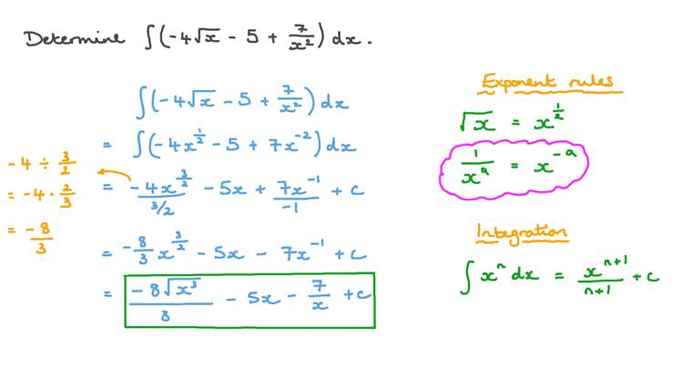 Finding the Integration of a Function Using the Power Rule for Integration with Roots and Negative Exponents