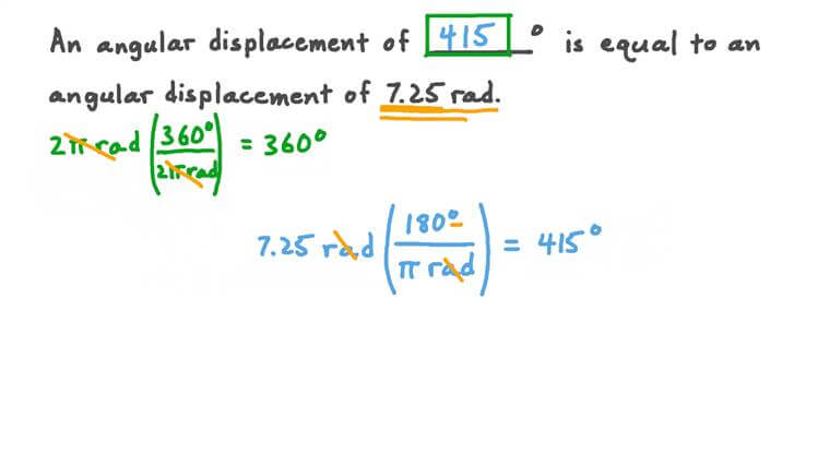 Converting Angular Displacement from Radians to Degrees