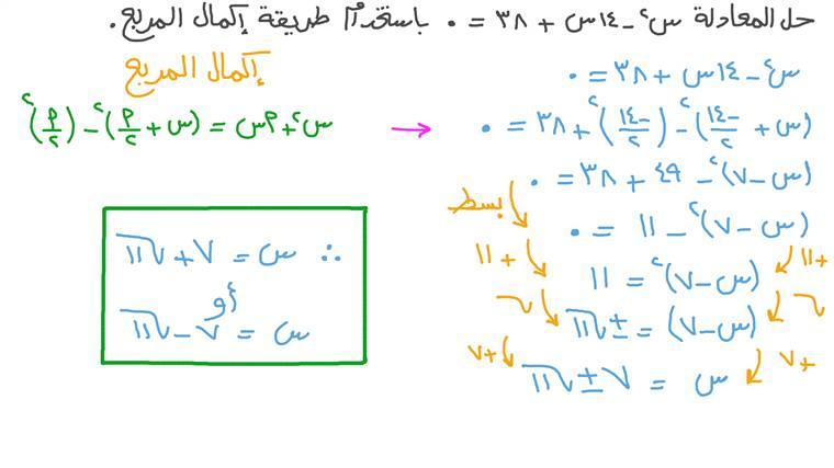 درس حل المعادلات التربيعية إكمال المربع نجوى