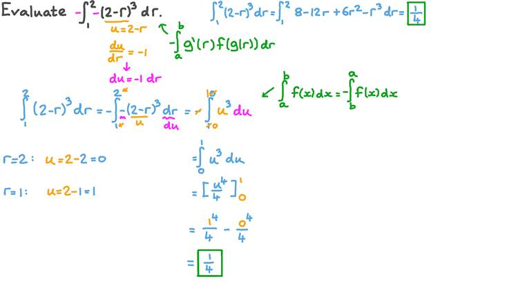 Evaluating the Definite Integral of a Function Using the Power Rule for Integration
