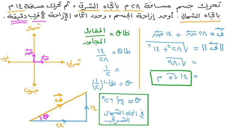 حل المسائل الكلامية بجمع متجهين معطيين مقدارًا واتجاهًا