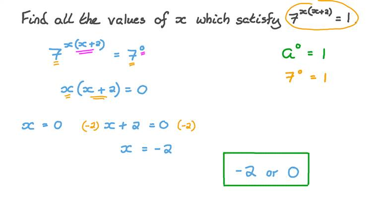 Solving Exponential Equations Using Laws of Exponents