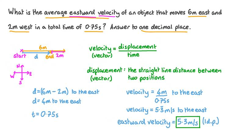 Calculating Average Eastward Velocity