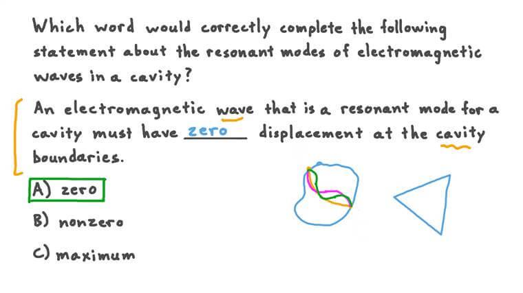 Détermination des conditions de limite des ondes électromagnétiques dans une cavité
