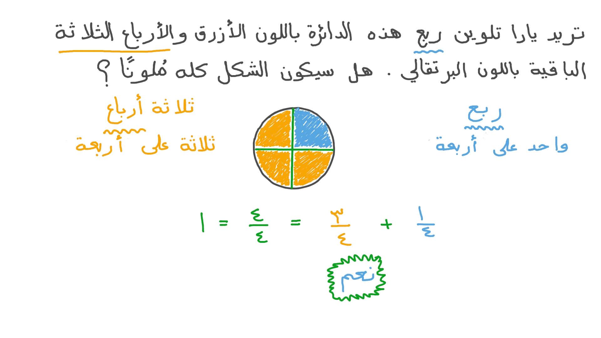 فيديو السؤال التعرف على عدد الأنصاف أو الأثلاث أو الأرباع في الواحد الصحيح نجوى