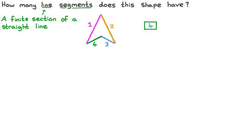 Identifying the Number of Line Segments in a Given Shape