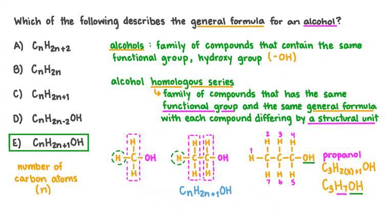 Identifier la formule générale d'un alcool