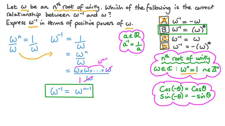 Reciprocals of the 𝑛th Roots of Unity
