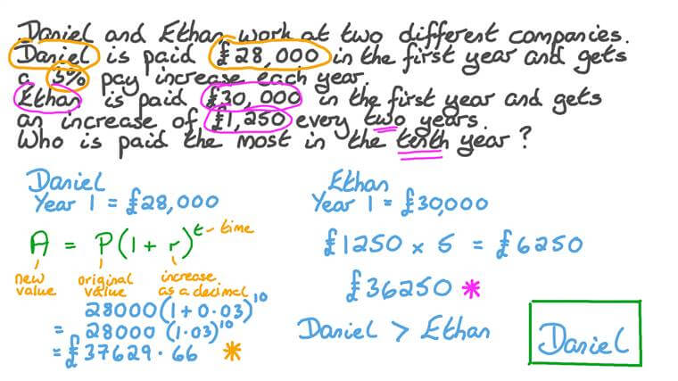Solving Word Problems Involving Percentages and Simple Interest