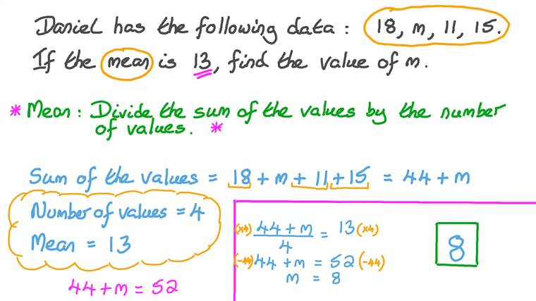 Using the Mean to Find a Missing Value in a Set of Data