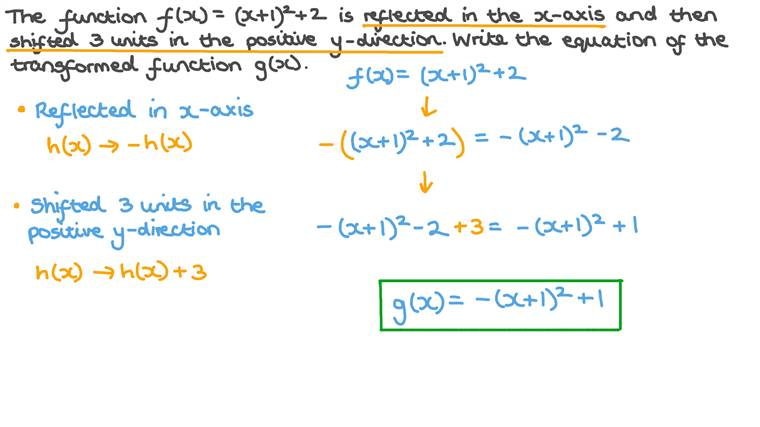 Finding the Resulting Function Following Two Transformations
