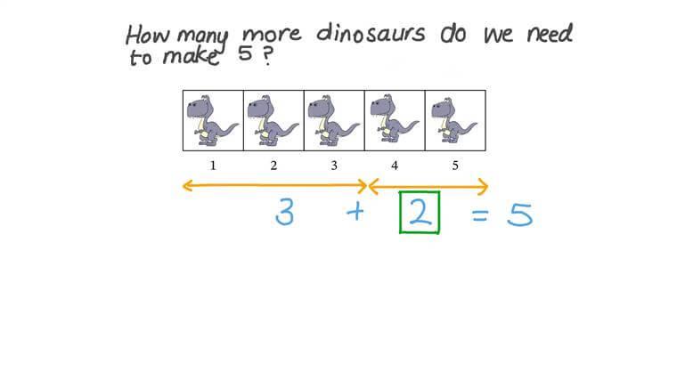 Usar cinco marcos para hallar formas de obtener 5