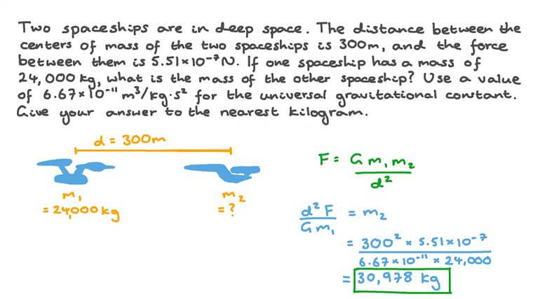 Finding Mass Given Gravitational Force and the Distance Between Two Objects
