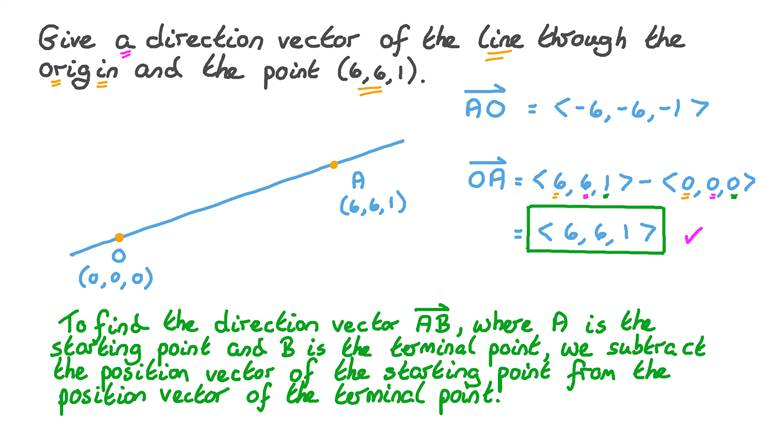 Finding the Direction Vector of a Line Passing through the Origin and a Given Point