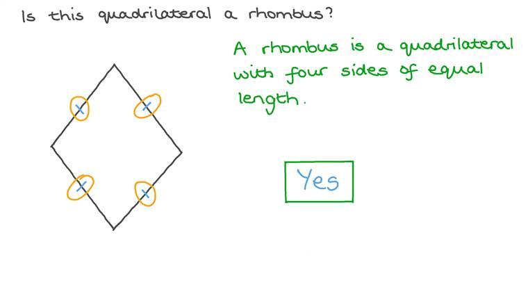Identifying the Properties of the Rhombus