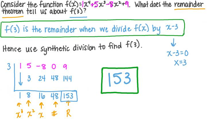 Using Synthetic Substitution to Evaluate Polynomial Functions