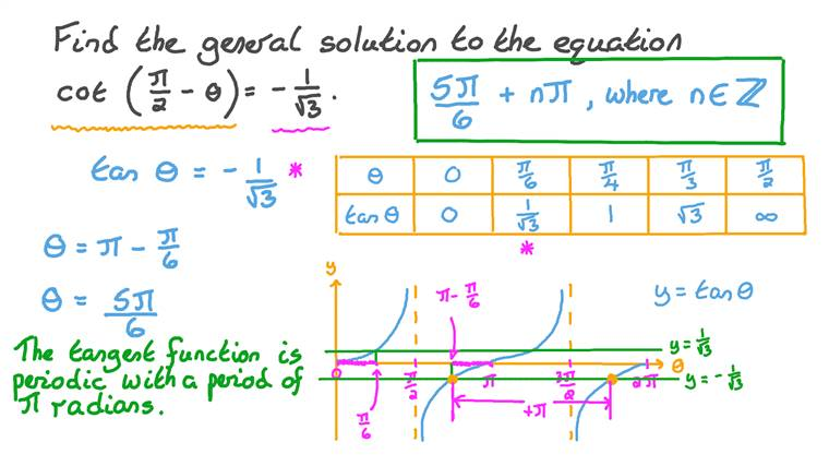 Finding the General Solution of a Trigonometric Equation Involving Cofunction Identities