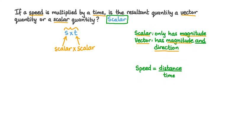 Déterminer si une vitesse multipliée par un temps produit une grandeur vectorielle