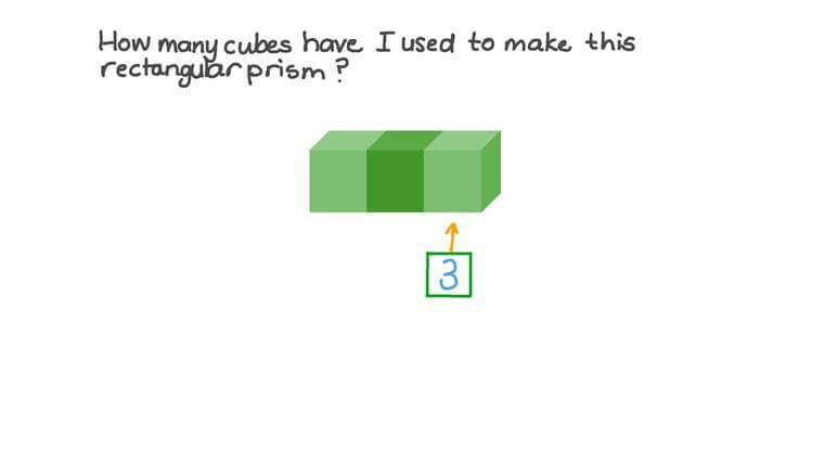 Hallar el número de cubos en una figura dada de tres dimensiones
