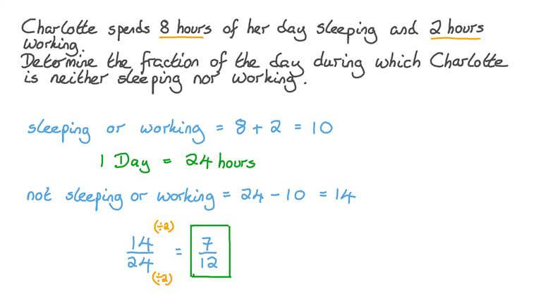 Solving Word Problems Involving Fractions
