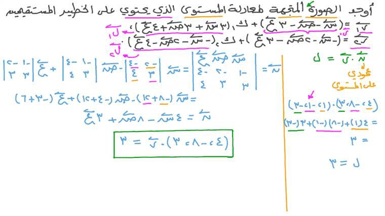 إيجاد معادلة مستوى على الصورة المتجهة