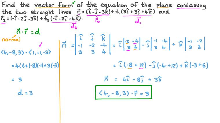 Finding the Equation of a Plane in Vector Form