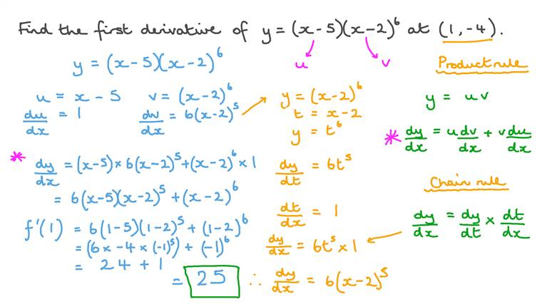 Finding the First Derivative of Polynomial Functions at a Point Using the Product Rule