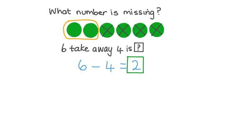Representing Subtraction as Taking From