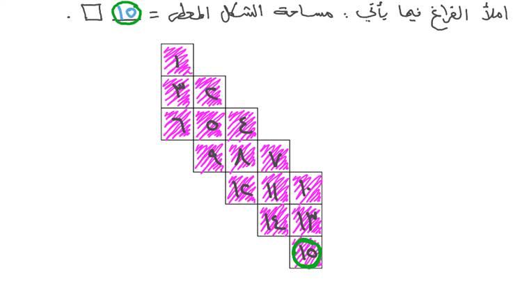 حساب مساحة شكل عن طريق عد الوحدات المربعة