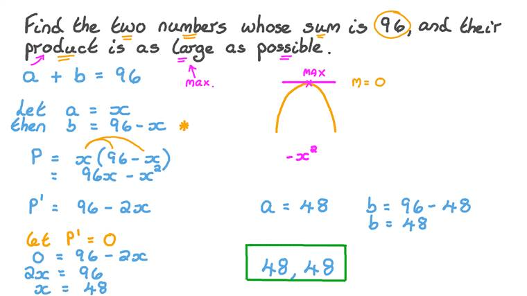 Finding Two Numbers with the Maximum Product given Their Sum Using Differentiation