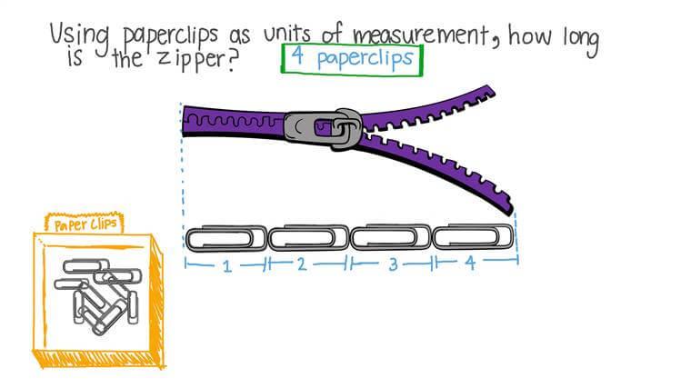 Contar el número de objetos usados para medir otro objeto