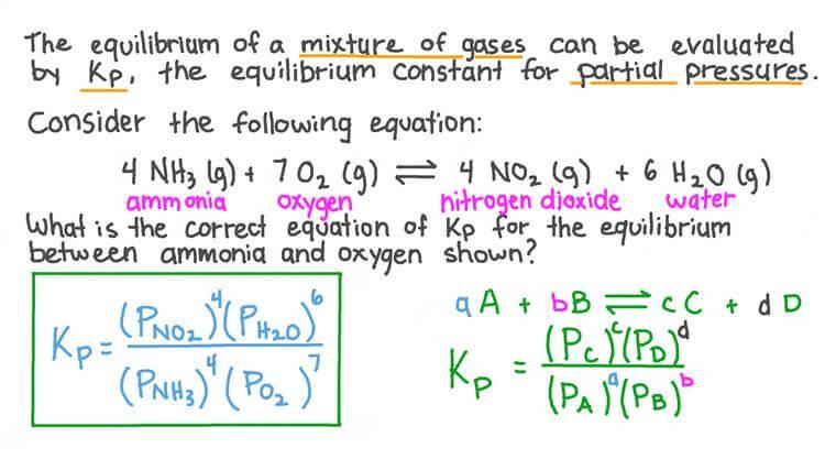 Écrire les équations de 𝐾(𝑝) à partir des équations chimiques