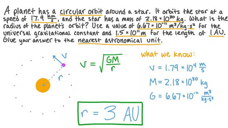 Calculating Orbital Radius