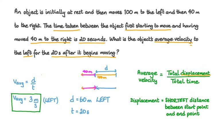 Calcul du vecteur vitesse moyenne en connaissant le déplacement et le temps