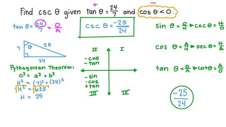 استخدام متطابقات فيثاغورس لإيجاد قيمة دالة مثلثية بمعلومية دالة مثلثية والربع الذي تقع فيه الزاوية