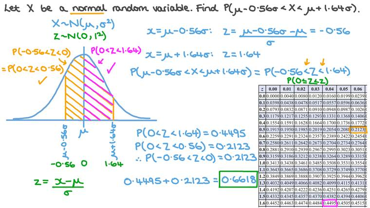 Calculating Probability for a Normal Random Variable