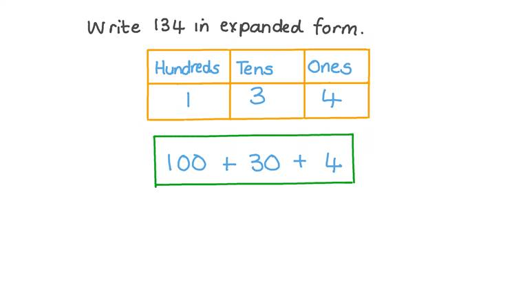 Writing Three-Digit Numbers in Expanded Form