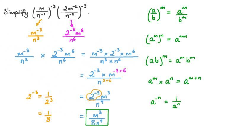 Simplifying an Algebraic Expression Involving Negative Exponents