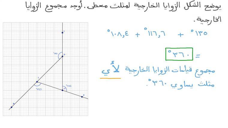 إيجاد مجموع قياسات الزوايا الخارجية للمثلث