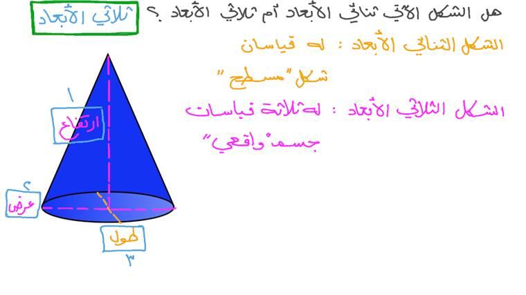 تحديد ما إذا كان الشكل ثنائي الأبعاد أم ثلاثي الأبعاد