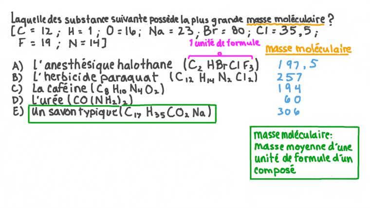 Masse formulaire et notion de mole : calcul de la masse molaire