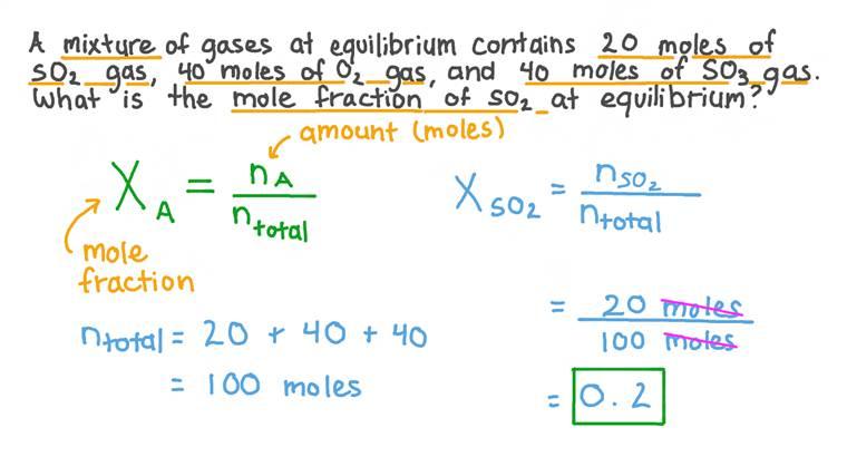 Calcul de la fraction molaire pour un mélange de gaz à l'équilibre