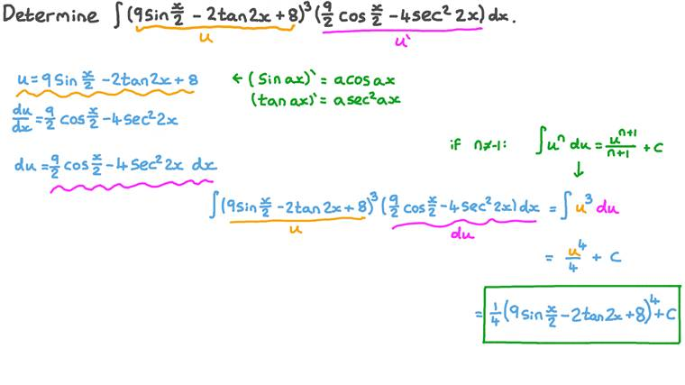 Finding the Integration of a Function Involving Trigonometric Functions Using Integration by Substitution