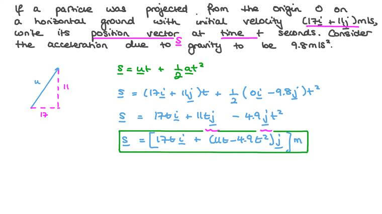 Finding the Position Vector of a Projectile given the Initial Velocity of the Projectile as a Vector