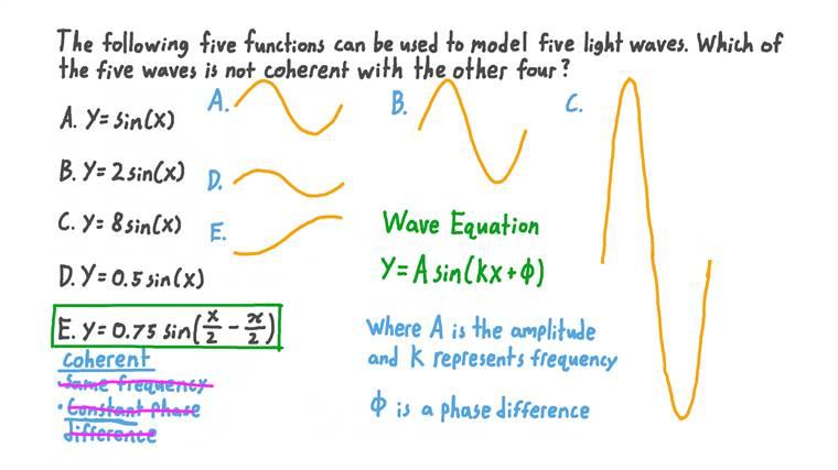 Déterminer quelle onde lumineuse n'est pas cohérente avec les quatre autres