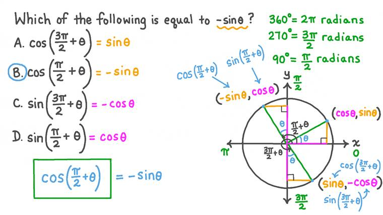 Finding Equivalent Expressions Using the Cofunction Identity for Sine and Cosine