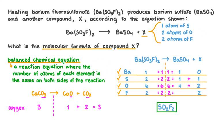 Balancing the Equation for the Decomposition of Barium Fluorosulfonate